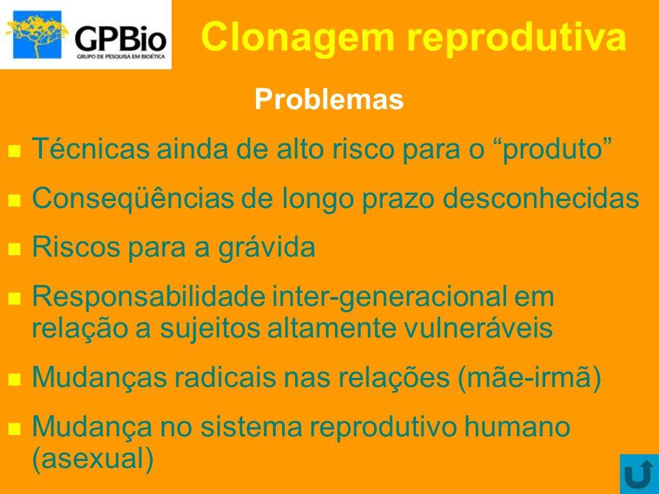Clonagem reprodutiva Problemas