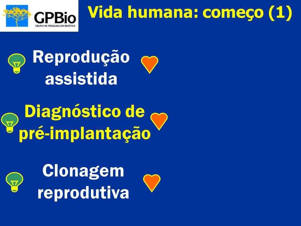 Reprodução assistida Diagnóstico de pré-implantação Clonagem