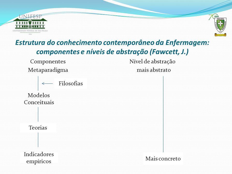 Estrutura do conhecimento contemporâneo da Enfermagem: componentes e níveis de abstração (Fawcett, J.)