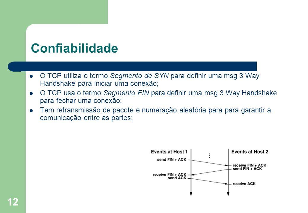 ConfiabilidadeO TCP utiliza o termo Segmento de SYN para definir uma msg 3 Way Handshake para iniciar uma conexão;