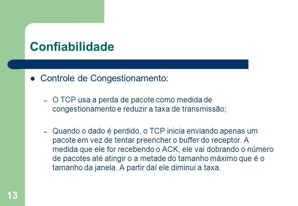 Confiabilidade Controle de Congestionamento: