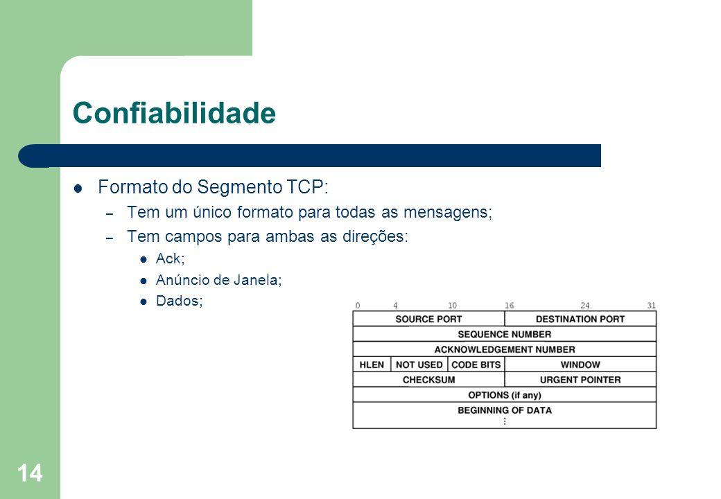 Confiabilidade Formato do Segmento TCP: