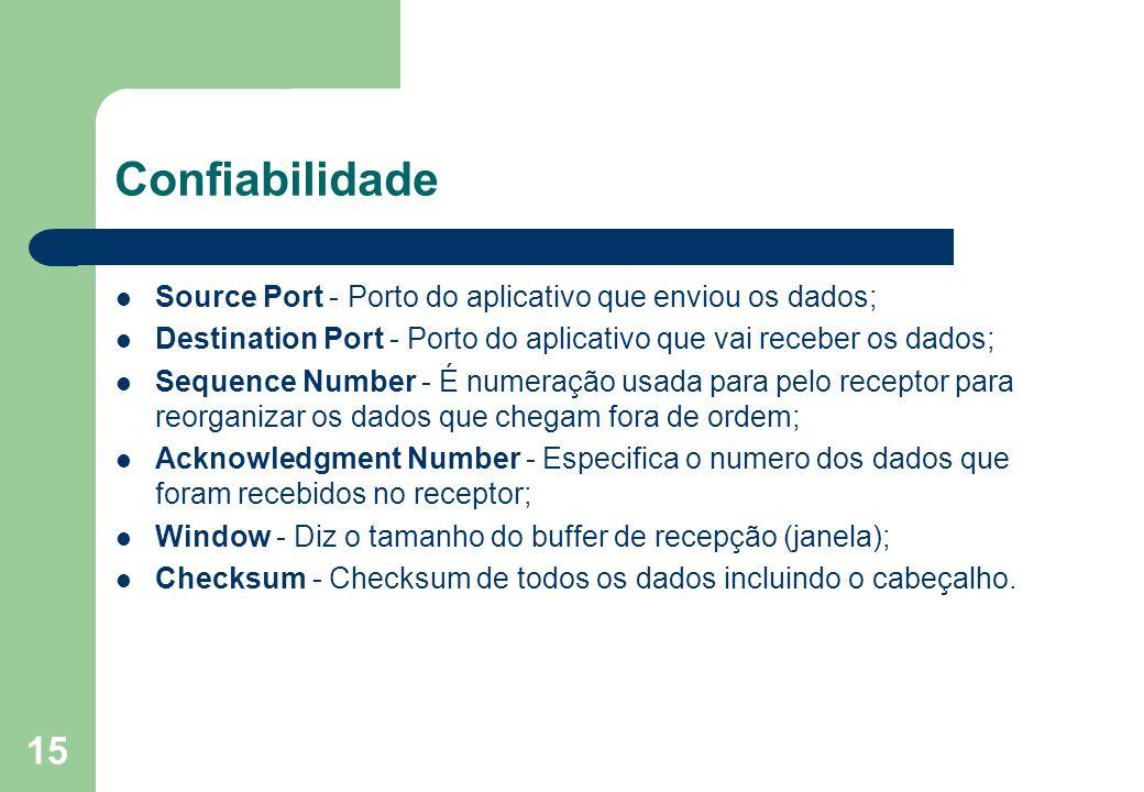 Confiabilidade Source Port - Porto do aplicativo que enviou os dados;