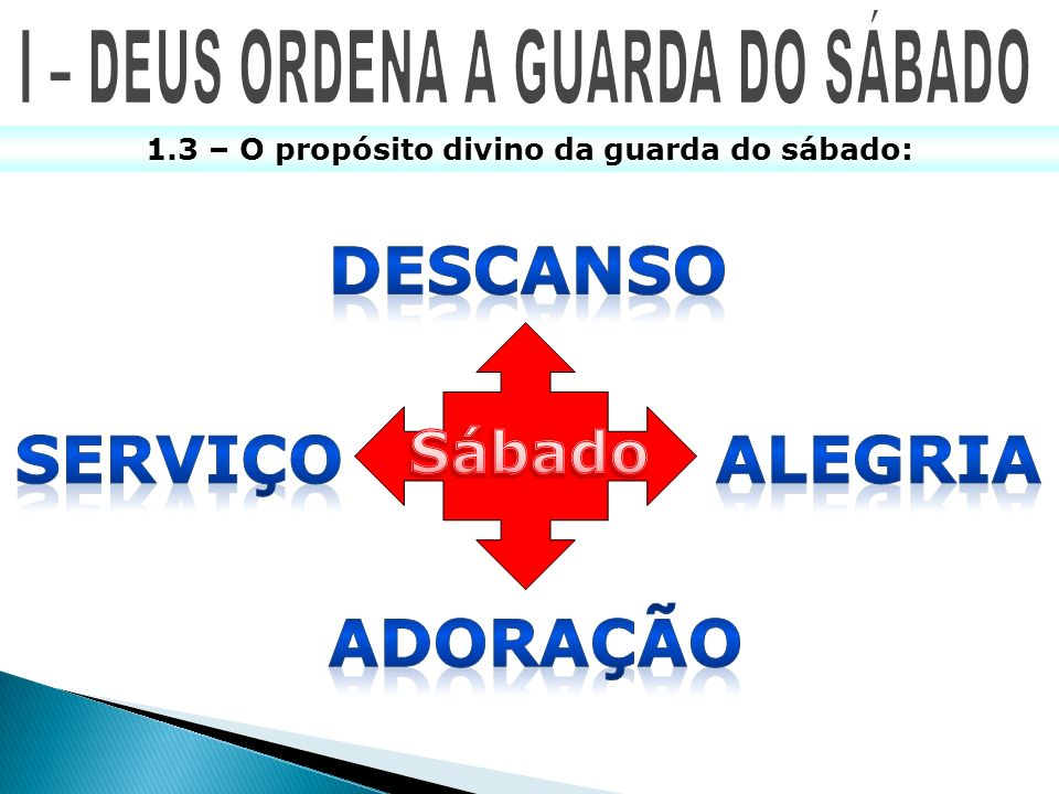 I – DEUS ORDENA A GUARDA DO SÁBADO