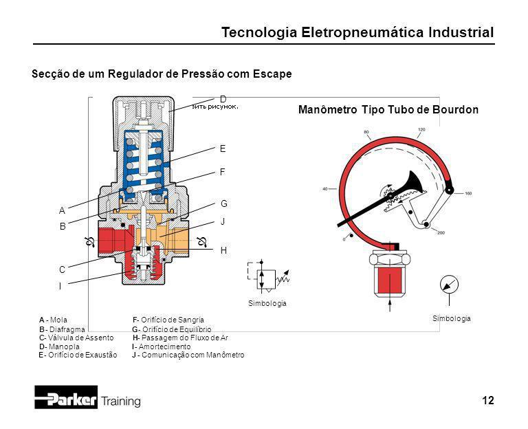 Secção de um Regulador de Pressão com Escape