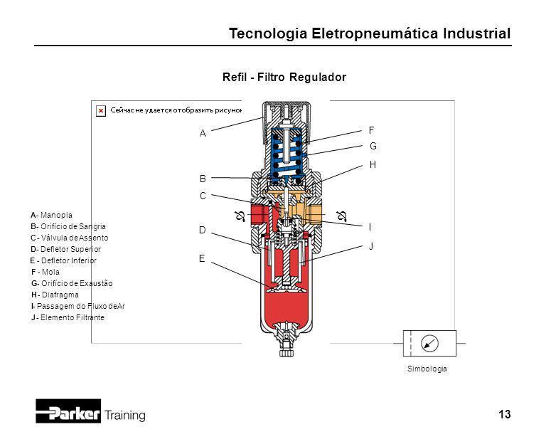 Refil - Filtro Regulador