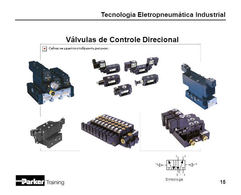 Válvulas de Controle Direcional