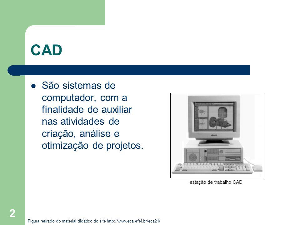 CAD São sistemas de computador, com a finalidade de auxiliar nas atividades de criação, análise e otimização de projetos.