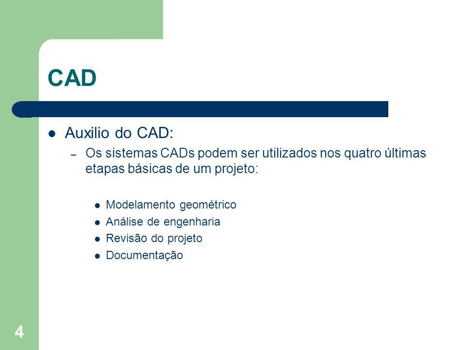 CAD Auxilio do CAD: Os sistemas CADs podem ser utilizados nos quatro últimas etapas básicas de um projeto: