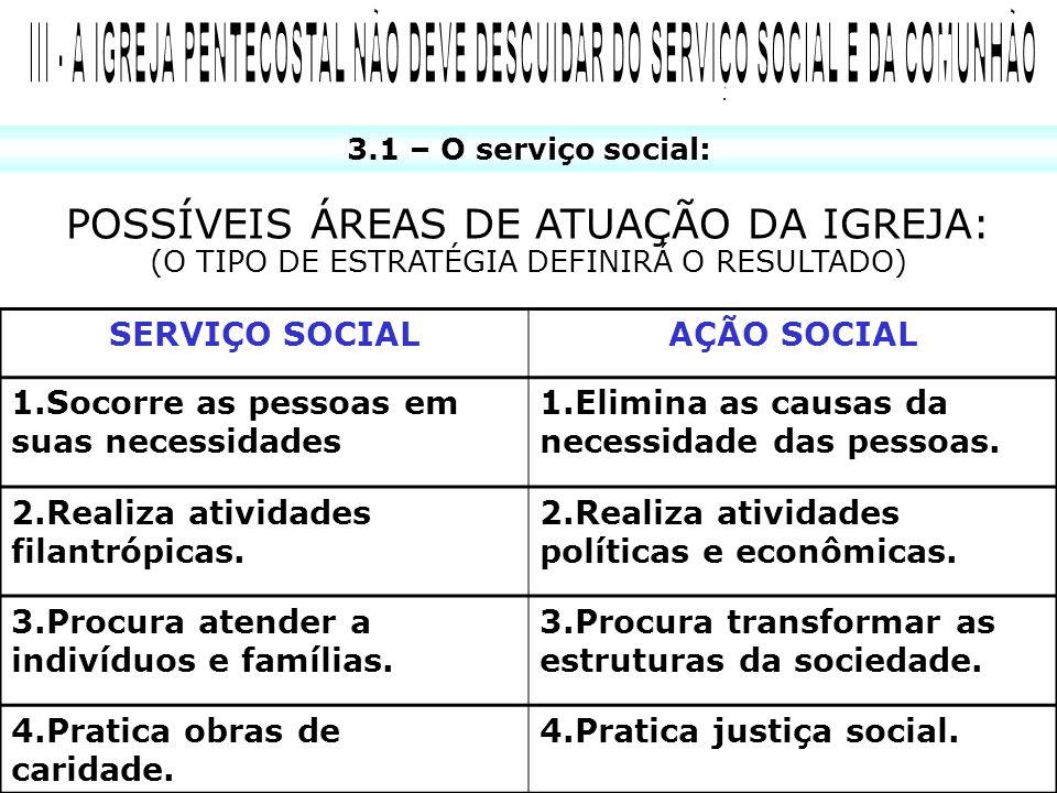 III - A IGREJA PENTECOSTAL NÃO DEVE DESCUIDAR DO SERVIÇO SOCIAL E DA COMUNHÃO
