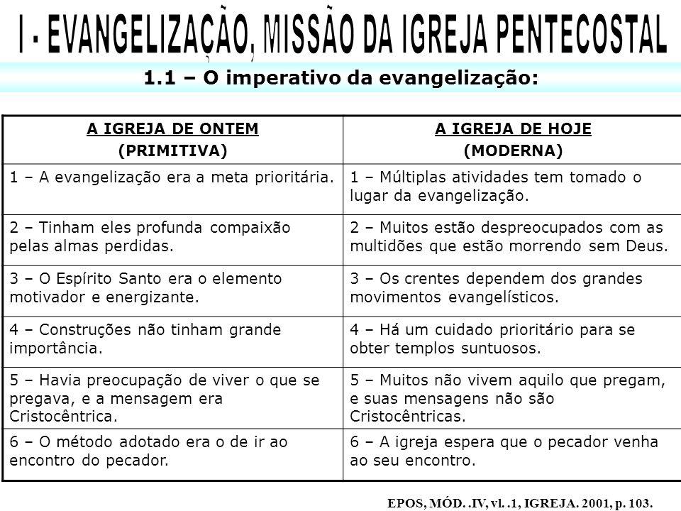 I - EVANGELIZAÇÃO, MISSÃO DA IGREJA PENTECOSTAL