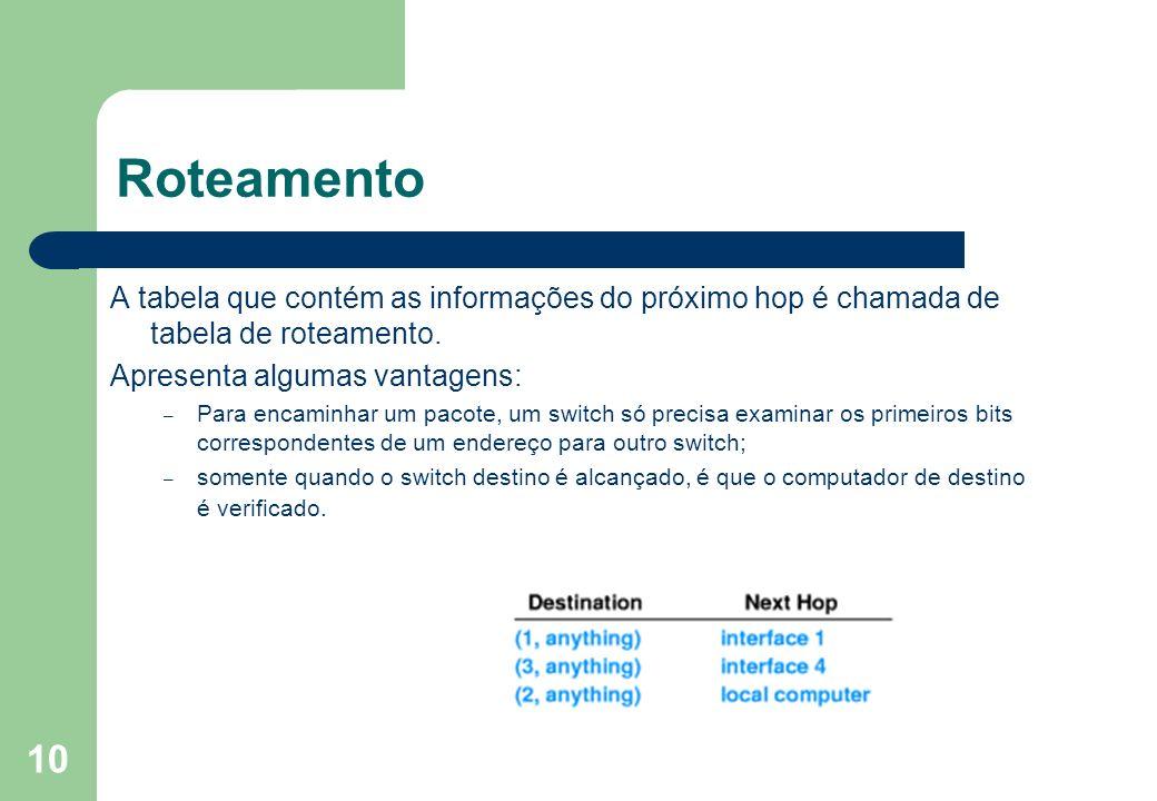 Roteamento A tabela que contém as informações do próximo hop é chamada de tabela de roteamento. Apresenta algumas vantagens: