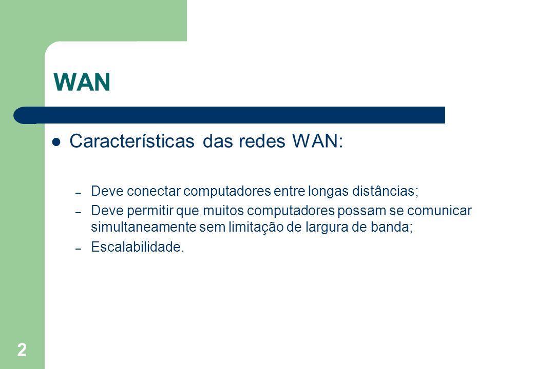 WAN Características das redes WAN: