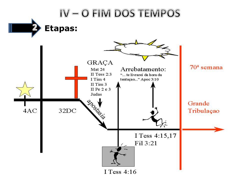 IV – O FIM DOS TEMPOS 2 Etapas: