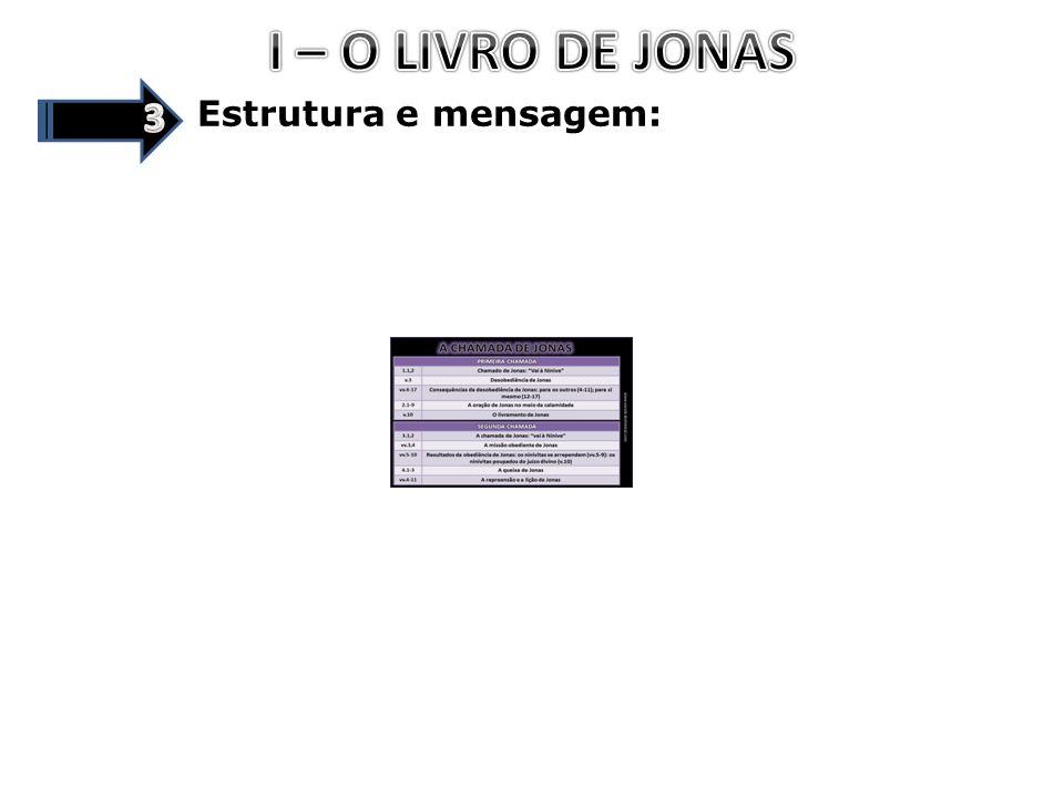 I – O LIVRO DE JONAS 3 Estrutura e mensagem: