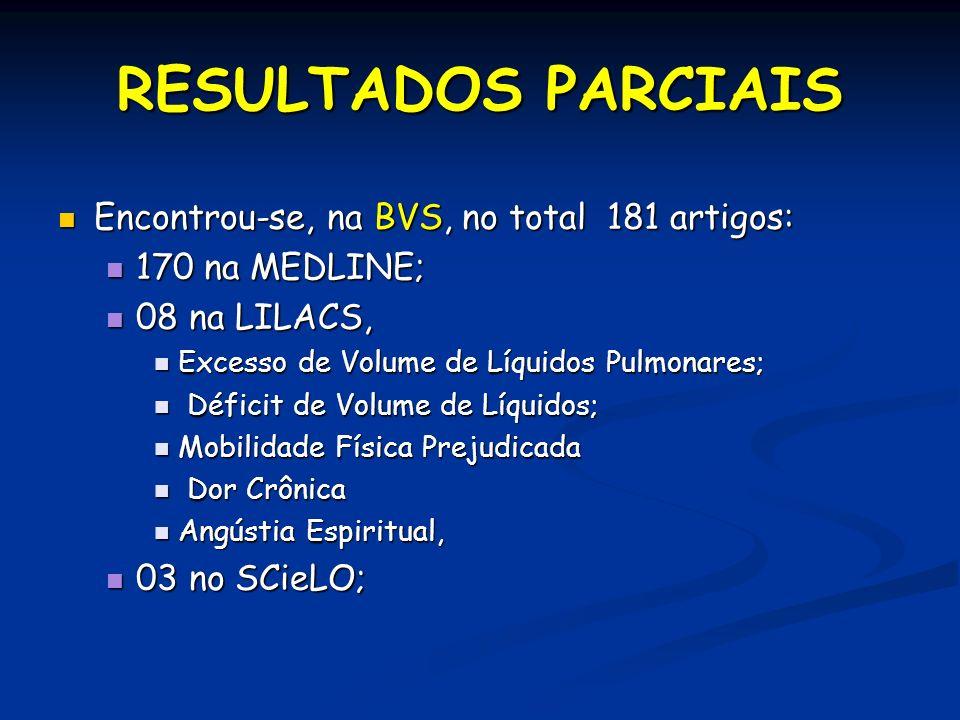RESULTADOS PARCIAIS Encontrou-se, na BVS, no total 181 artigos: