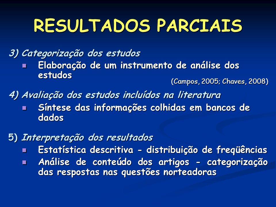 RESULTADOS PARCIAIS 3) Categorização dos estudos