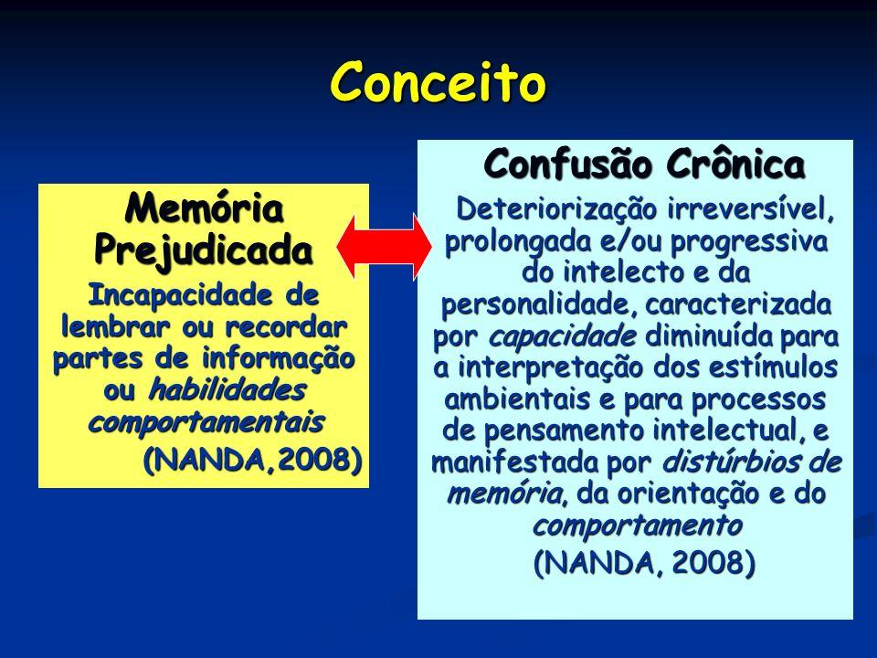 Conceito Confusão Crônica Memória Prejudicada