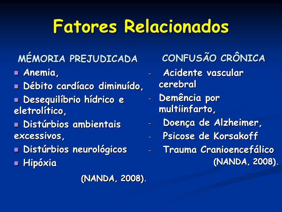 Fatores Relacionados CONFUSÃO CRÔNICA MÉMORIA PREJUDICADA