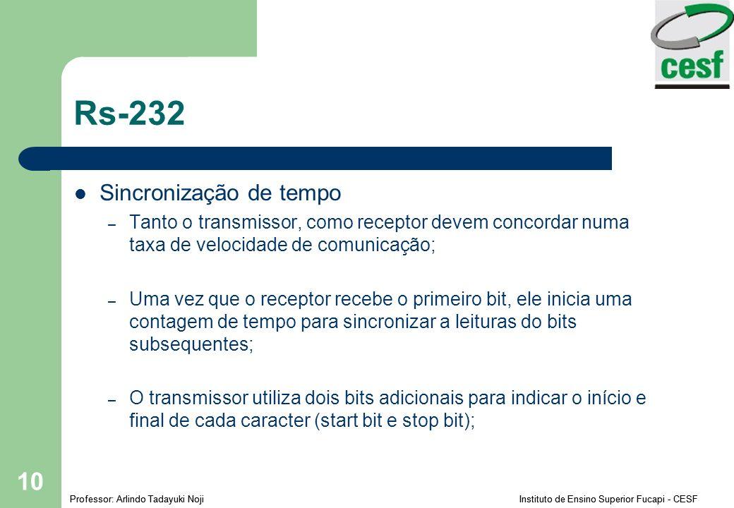 Rs-232 Sincronização de tempo