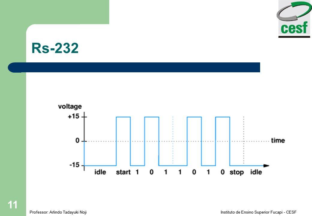 Rs-232 Start bit e Stop bit