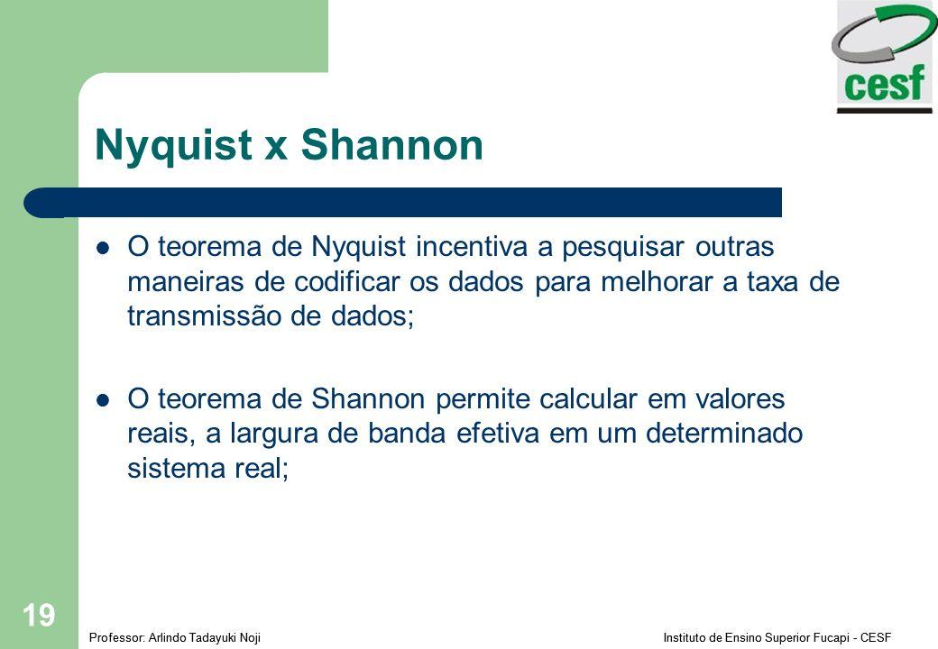 Nyquist x Shannon O teorema de Nyquist incentiva a pesquisar outras maneiras de codificar os dados para melhorar a taxa de transmissão de dados;