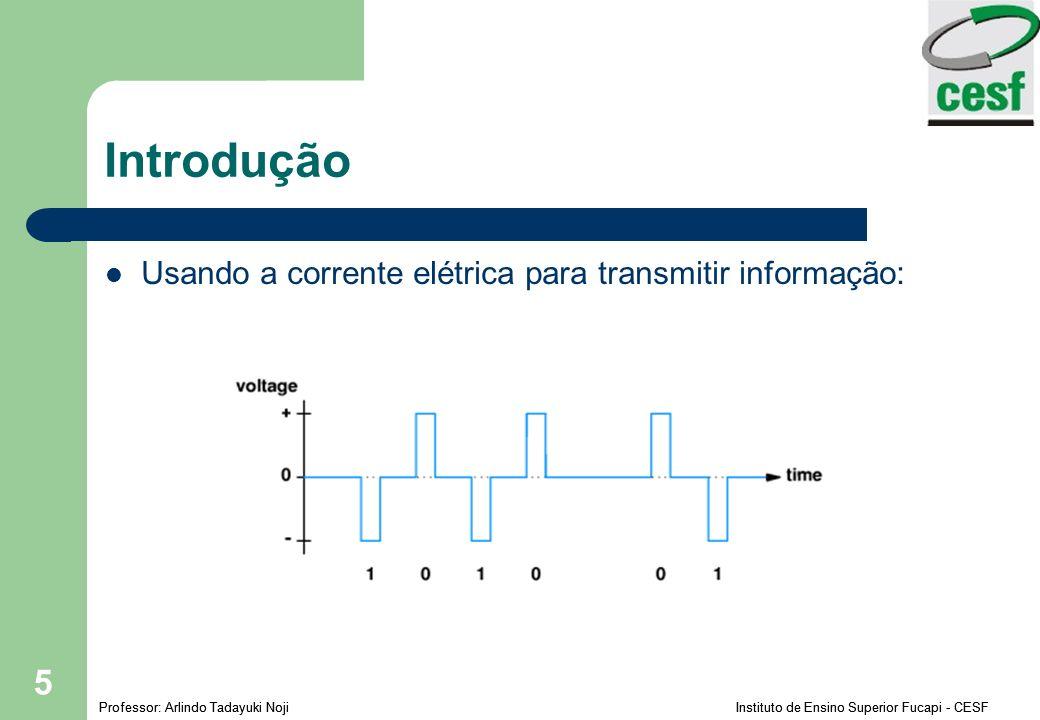 Introdução Usando a corrente elétrica para transmitir informação: