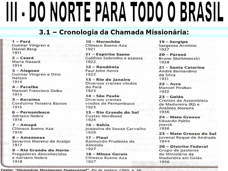 III - DO NORTE PARA TODO O BRASIL