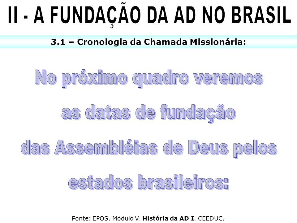II - A FUNDAÇÃO DA AD NO BRASIL