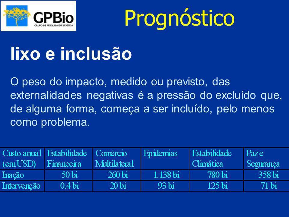Prognóstico lixo e inclusão