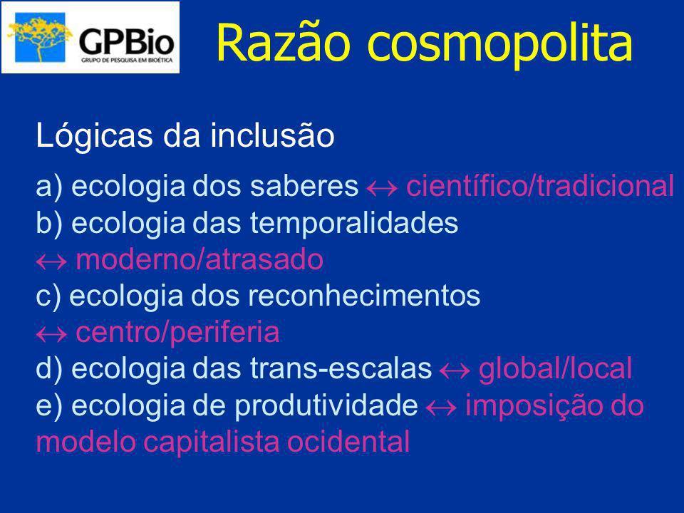 Razão cosmopolita Lógicas da inclusão