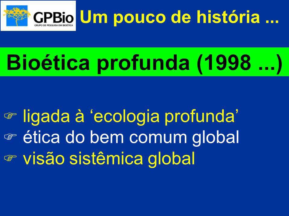 Bioética profunda (1998 ...) Um pouco de história ...
