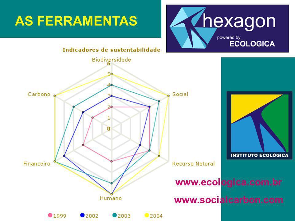 AS FERRAMENTAS www.ecologica.com.br www.socialcarbon.com