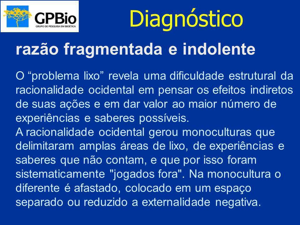 Diagnóstico razão fragmentada e indolente