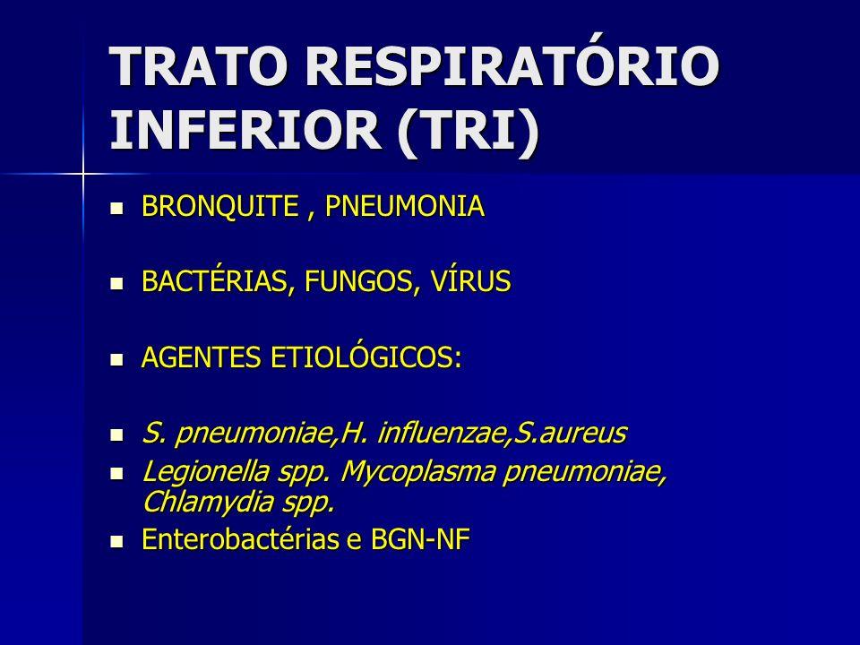 TRATO RESPIRATÓRIO INFERIOR (TRI)
