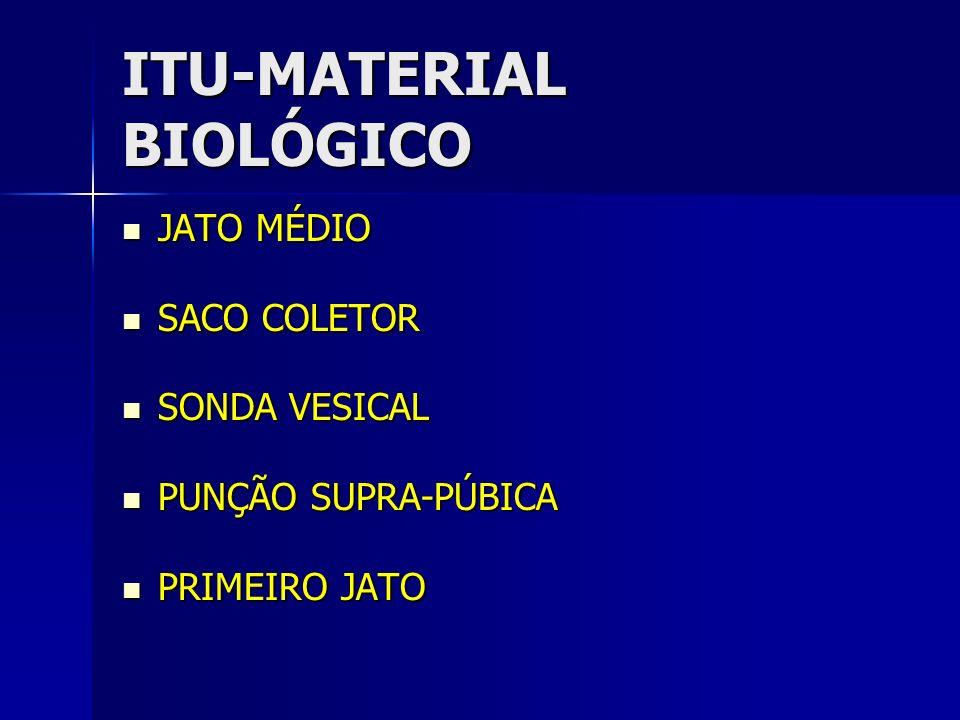 ITU-MATERIAL BIOLÓGICO