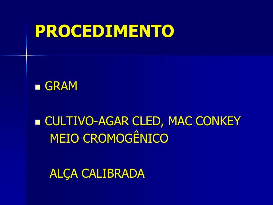 PROCEDIMENTO GRAM CULTIVO-AGAR CLED, MAC CONKEY MEIO CROMOGÊNICO