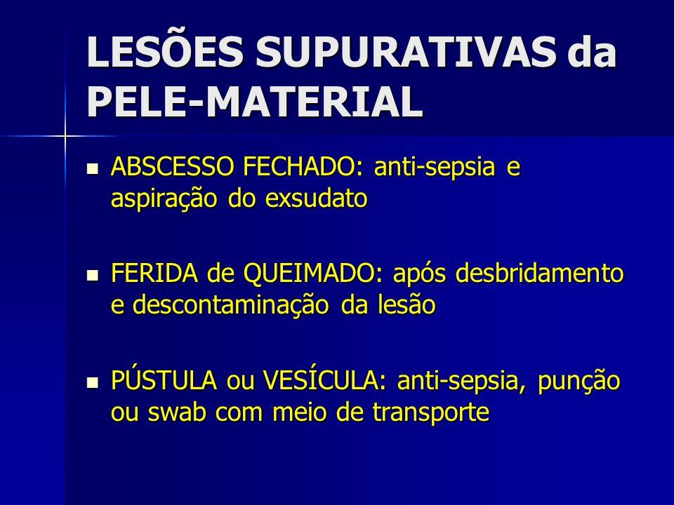 LESÕES SUPURATIVAS da PELE-MATERIAL