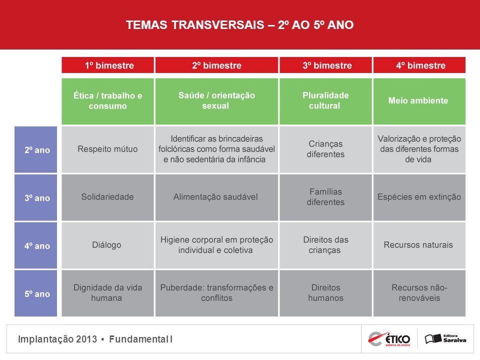 TEMAS TRANSVERSAIS – 2º AO 5º ANO