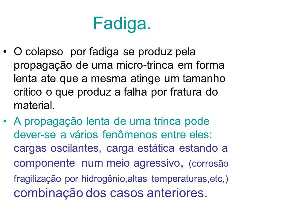 Fadiga.