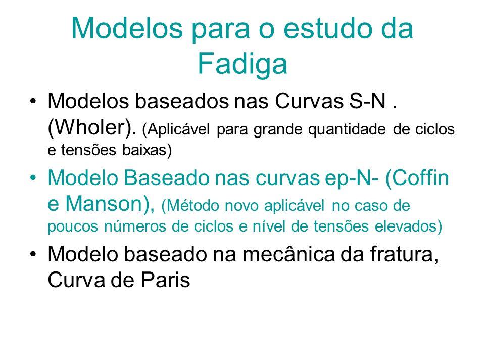 Modelos para o estudo da Fadiga