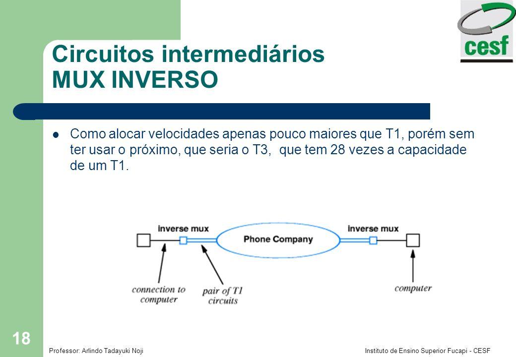 Circuitos intermediários MUX INVERSO