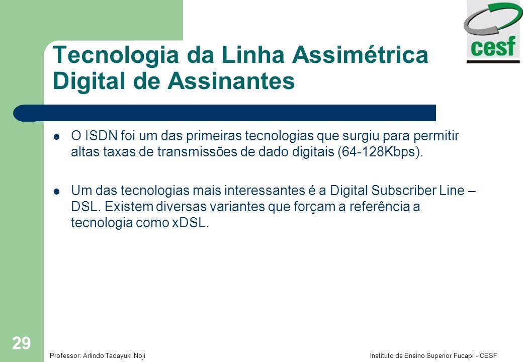 Tecnologia da Linha Assimétrica Digital de Assinantes