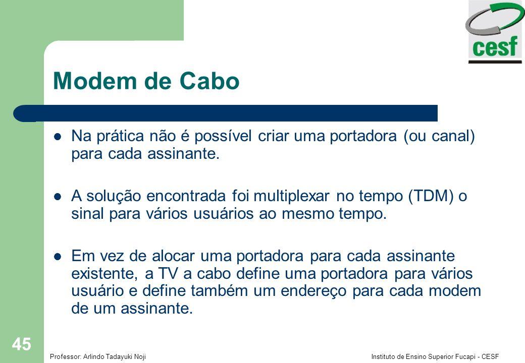 Modem de Cabo Na prática não é possível criar uma portadora (ou canal) para cada assinante.