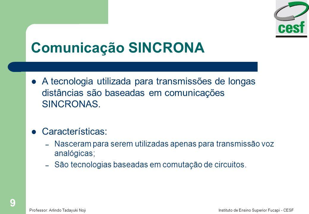 Comunicação SINCRONA A tecnologia utilizada para transmissões de longas distâncias são baseadas em comunicações SINCRONAS.
