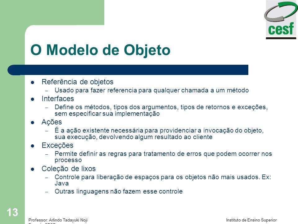 O Modelo de Objeto Referência de objetos Interfaces Ações Exceções