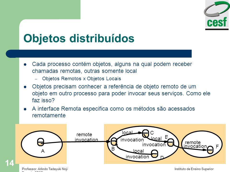 Objetos distribuídos Cada processo contém objetos, alguns na qual podem receber chamadas remotas, outras somente local.