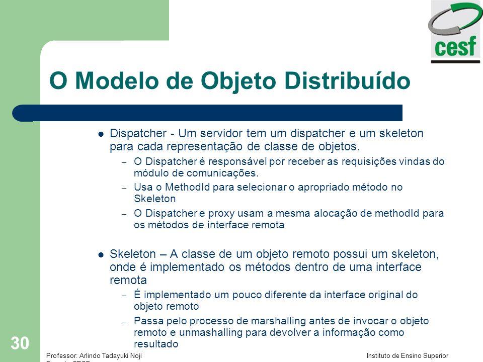 O Modelo de Objeto Distribuído