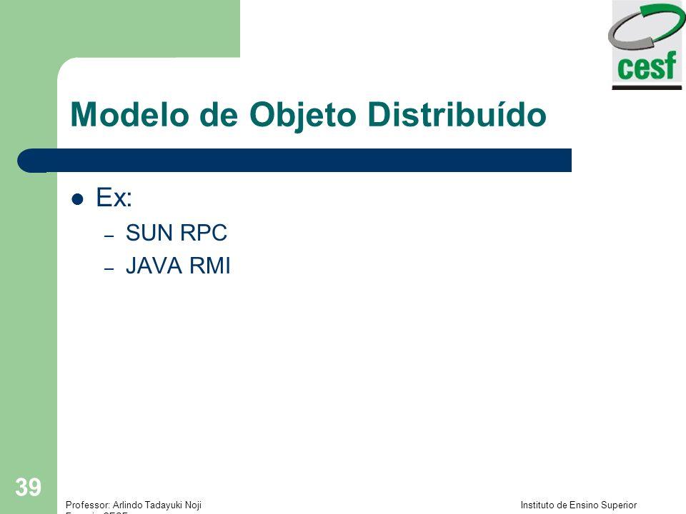 Modelo de Objeto Distribuído