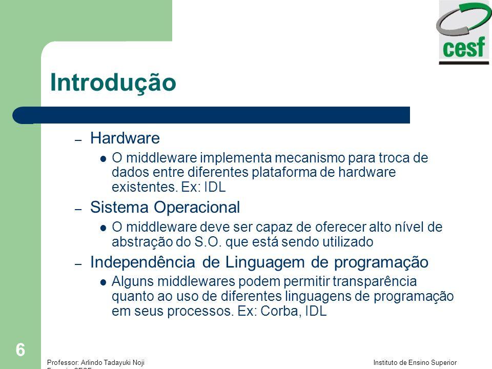 Introdução Hardware Sistema Operacional